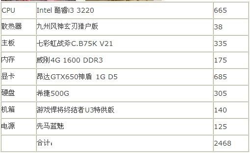 i3搭配昂达gtx650神盾