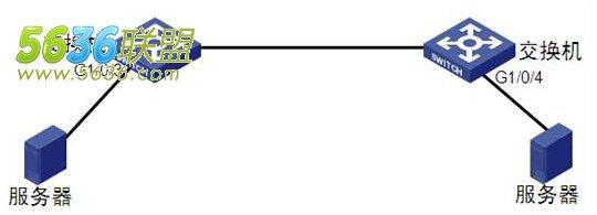 在交换机使用过程当中,产生交换机端口丢包是常见的问题,针对使用锐捷网吧交换机的用户,分享一下锐捷交换机端口丢包的原因有哪些。  1)由于某些接口、链路、双工异常导致的CRC错误、Algiment 帧bit丢失等常见错误,此类报文交换机将予以丢弃,查看端口计数,是否由较多CRC、冲突帧等。 2)QOS限速、Rate-limit配置导致的数据包正常丢弃。(不计入端口统计计数) 3)端口BLOCK(STP、RLDP)导致的数据包正常丢弃,计入端口统计计数,查看端口生成树状态。 4)对端设备发送的速率过快导致本端